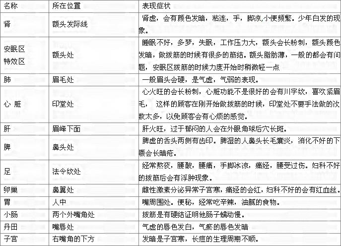 倩影蔡枫华歌谱